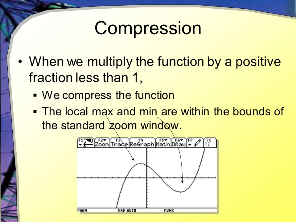 Compression When we multiply the function by a positive fraction less than 1,  We compress the function  The local max and min are within the bounds of the standard zoom window.