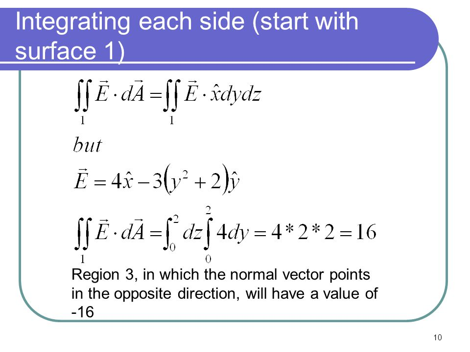 10 Integrating each side (start with surface 1) Region 3, in which the normal vector points in the opposite direction, will have a value of -16