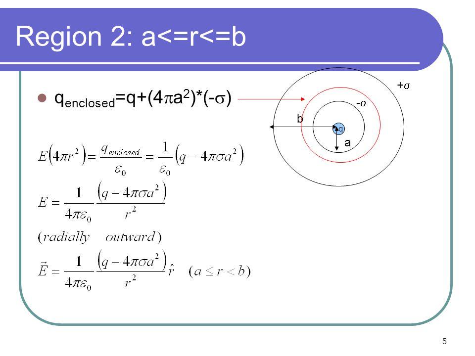 6 Region 3: r>b q enclosed =q+(4  a 2 )*(-  )+ (4  b 2 )*(  ) +q a b -- ++