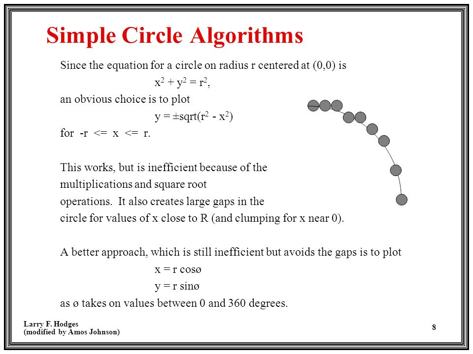 Larry F. Hodges (modified by Amos Johnson) 8 Simple Circle Algorithms Since the equation for a circle on radius r centered at (0,0) is x 2 + y 2 = r 2