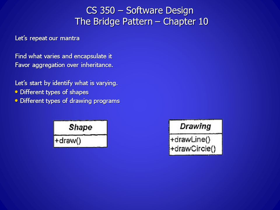 CS 350 – Software Design The Bridge Pattern – Chapter 10 Let's repeat our mantra Find what varies and encapsulate it Favor aggregation over inheritance.