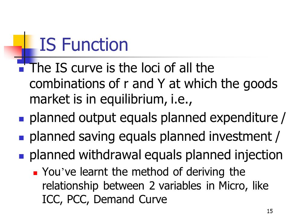 14 Investment Function v.s. the one on slide 13 the independent variable here is r (y-axis) instead of Y I r I' Slope =  r/  I = -1/ b  flatter  r