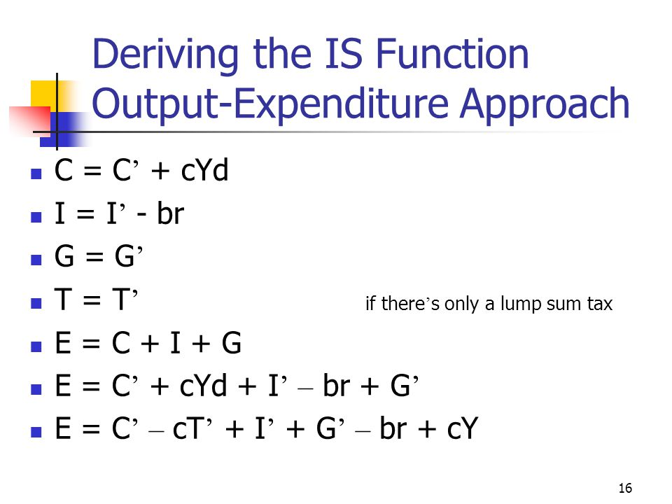 15 IS Function The IS curve is the loci of all the combinations of r and Y at which the goods market is in equilibrium, i.e., planned output equals pl