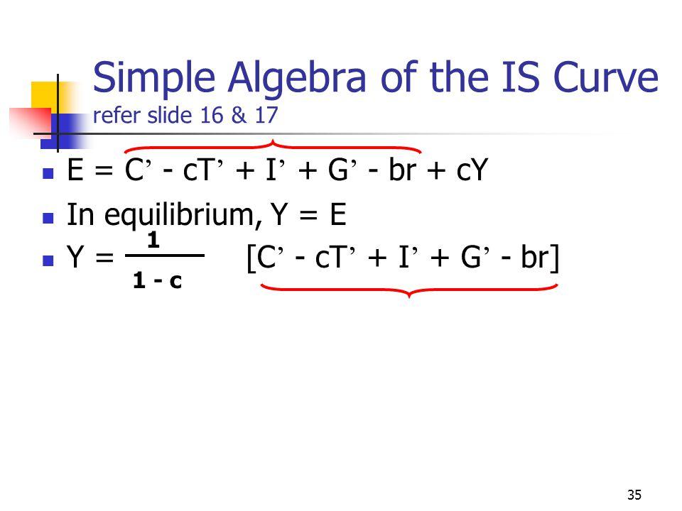 34 4 - Quadrant Diagram r Y W J r1r1 J1J1 W1W1 Y1Y1 * r2r2 * Y2Y2 J2J2 W2W2 IS I + G I+G=S+T S + T (r 1, Y 1 ) (r 2, Y 2 )