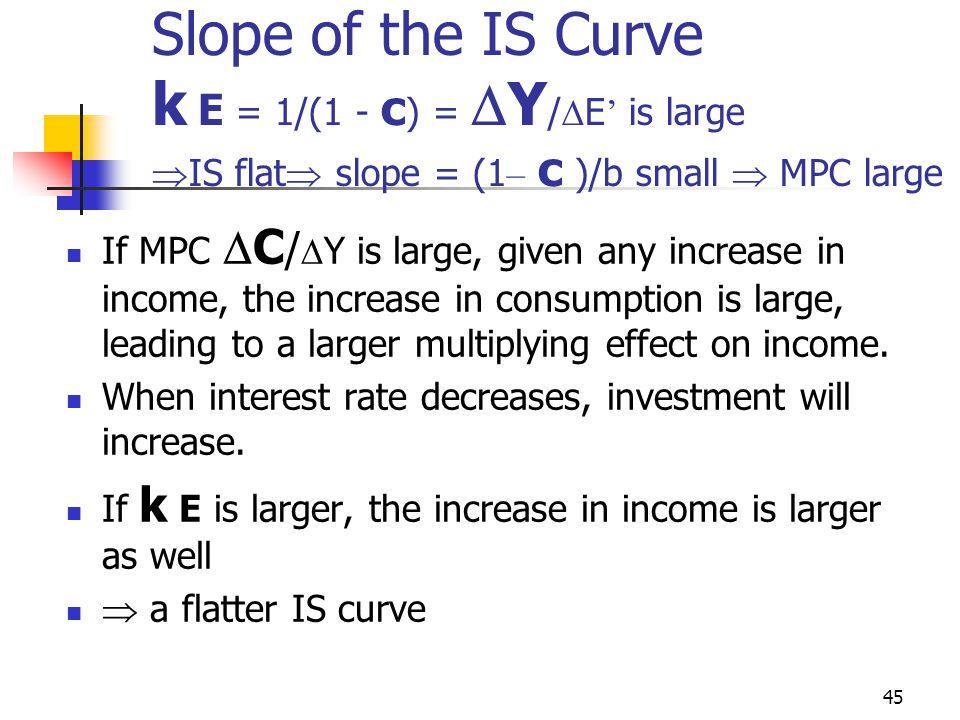 44 Slope of the IS Curve k E = 1/ s =  Y /  E ' is large  IS flat  slope = s / b small  MPS small r Y W J r1r1 J1J1 W1W1 Y1Y1 * r2r2 * Y2Y2 J2J2