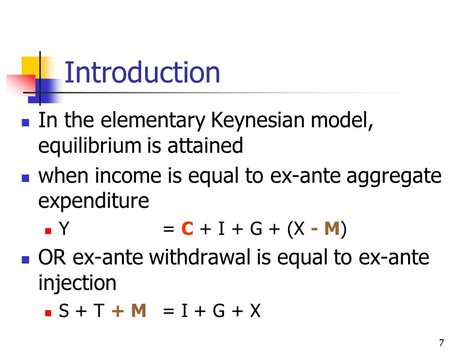 6 Introduction In the elementary Keynesian model, only the goods market is considered. In the IS-LM model, both the goods market and the money market