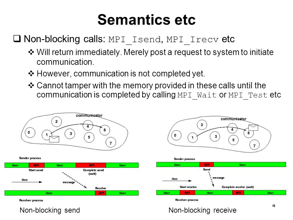 4 Semantics etc  Non-blocking calls: MPI_Isend, MPI_Irecv etc  Will return immediately.