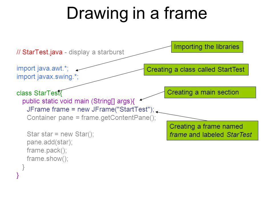 Drawing in a frame // StarTest.java - display a starburst import java.awt.*; import javax.swing.*; class StarTest{ public static void main (String[] args){ JFrame frame = new JFrame( StartTest ); Container pane = frame.getContentPane(); Star star = new Star(); pane.add(star); frame.pack(); frame.show(); } Creating an object named star based on the definition of Star (our class we will cover later) Creating a container named pane, and associating it with our frame called frame.