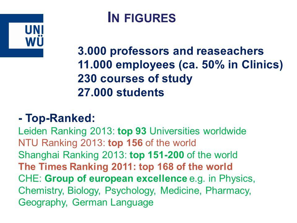 I N FIGURES 3.000 professors and reaseachers 11.000 employees (ca.