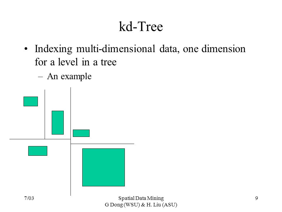 7/03Spatial Data Mining G Dong (WSU) & H. Liu (ASU) 9 kd-Tree Indexing multi-dimensional data, one dimension for a level in a tree –An example
