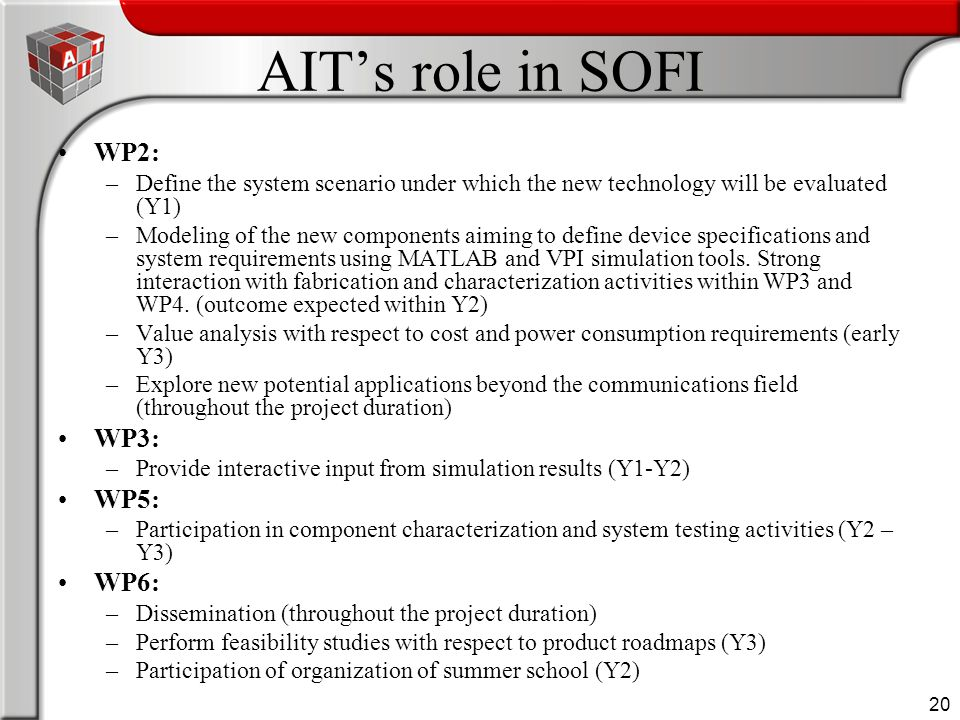 20 AIT's role in SOFI WP2: –Define the system scenario under which the new technology will be evaluated (Y1) –Modeling of the new components aiming to define device specifications and system requirements using MATLAB and VPI simulation tools.