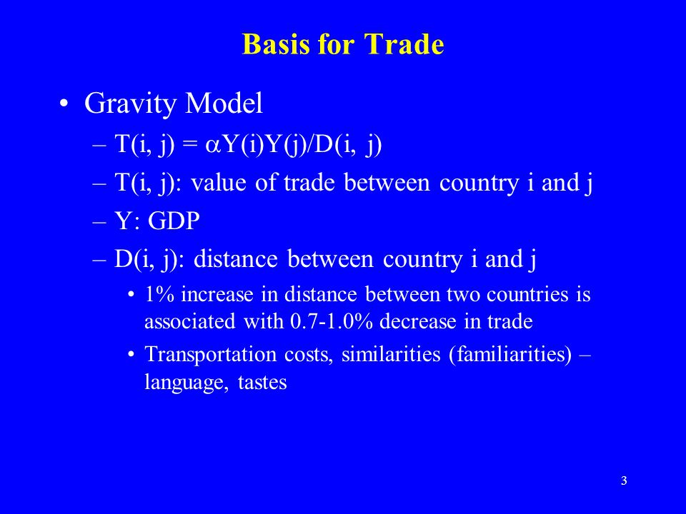 Gravity Model: NAFTA (2010) % of Exports to NAFTA Countries % of Imports from NAFTA Countries Canada76%57% US4934 Mexico8451 4