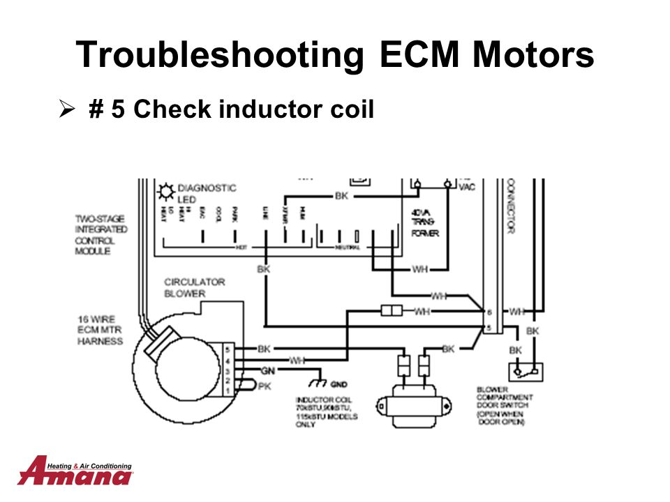 Troubleshooting ECM Motors  # 5 Check inductor coil