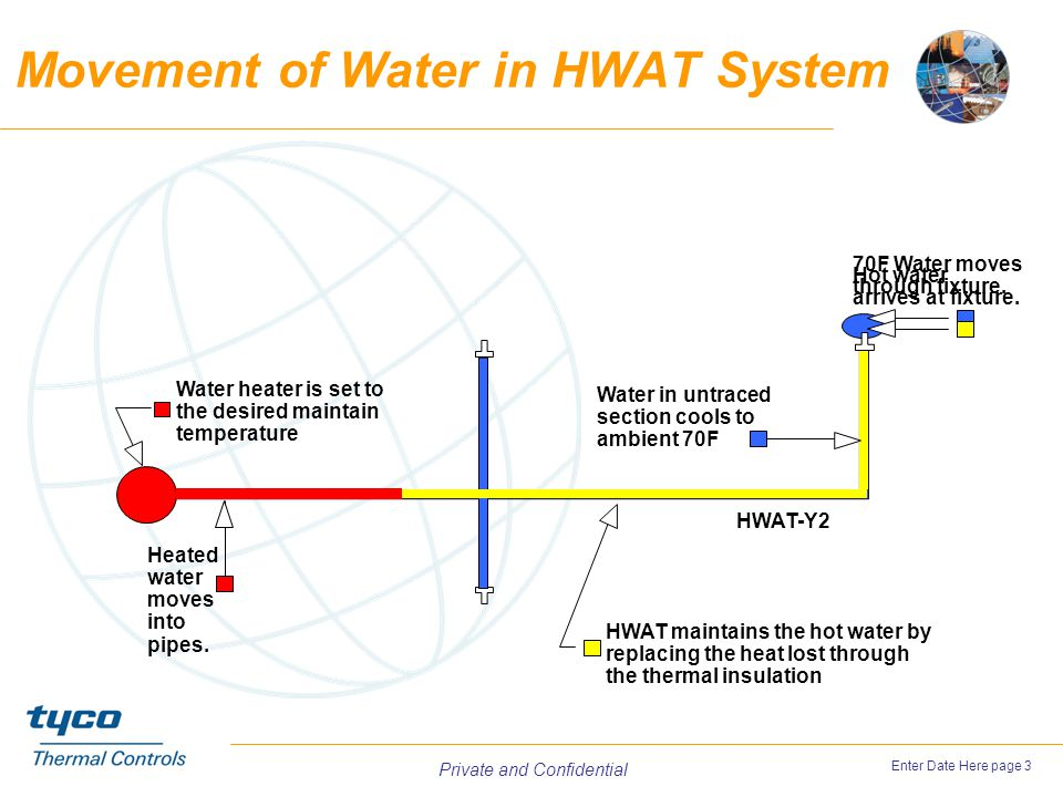 Private and Confidential Enter Date Here page 14 HWAT Performance Issues Hot water heater continues to maintain the water at 115F.
