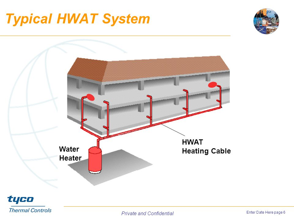 Private and Confidential Enter Date Here page 7 HWAT History  System developed by Raychem in 1976  Installed in more than 300,000 buildings  More than 2,500,000 feet of HWAT cable installed every year  More successful in Europe due to a greater focus on water and energy conservation which is only a recent trend in North America
