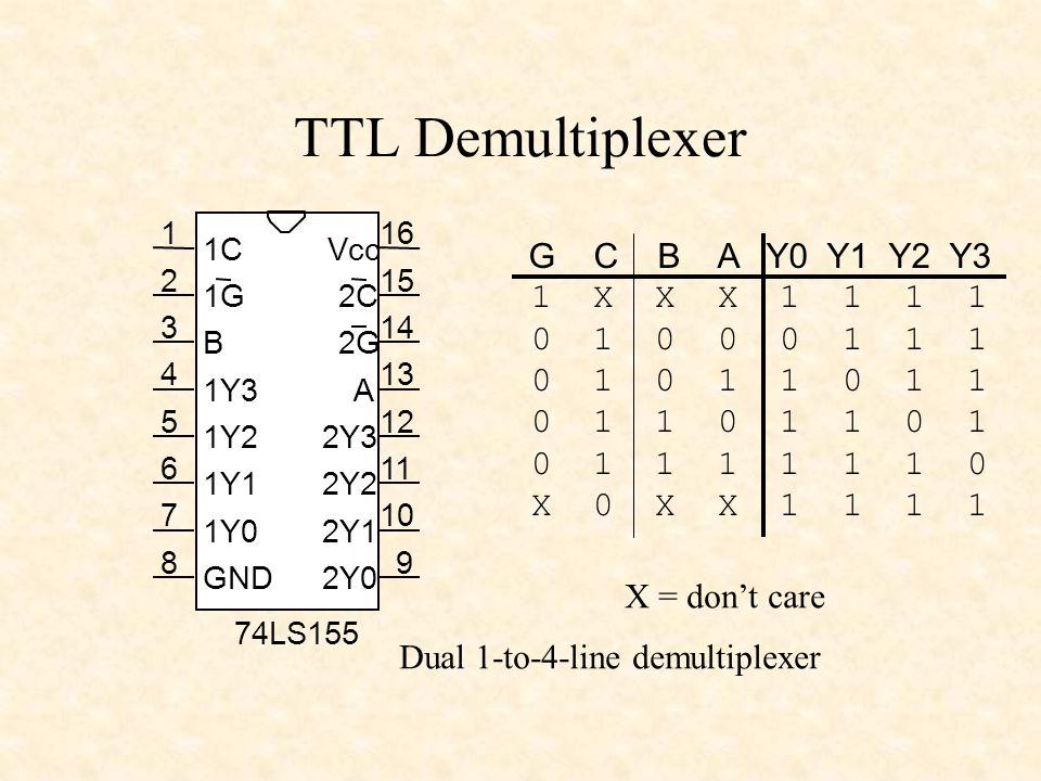 TTL Demultiplexer 1 2 3 4 5 6 7 89 10 11 12 13 14 15 16 GND Vcc1C 1G B 1Y3 1Y2 1Y1 1Y0 2C 2G A 2Y3 2Y2 2Y1 2Y0 74LS155 1 X X X 1 1 1 1 0 1 0 0 0 1 1 1 0 1 0 1 1 0 1 1 0 1 1 0 1 1 0 1 0 1 1 1 1 1 1 0 X 0 X X 1 1 1 1 G C B A Y0 Y1 Y2 Y3 X = don't care Dual 1-to-4-line demultiplexer