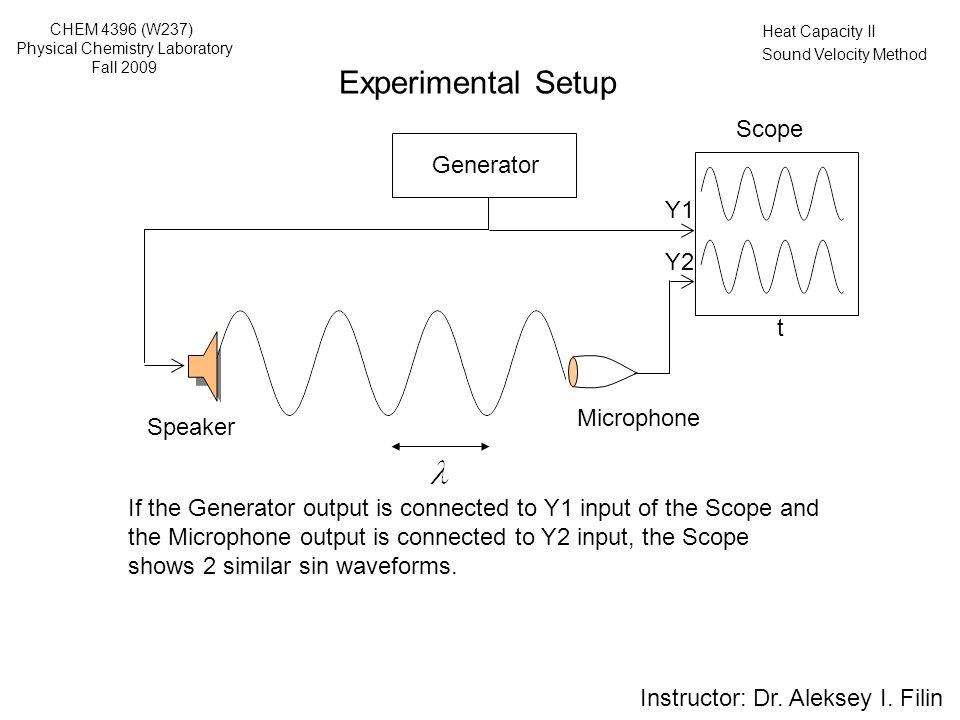 Heat Capacity II Sound Velocity Method Generator Scope Y Speaker Microphone X Instructor: Dr.