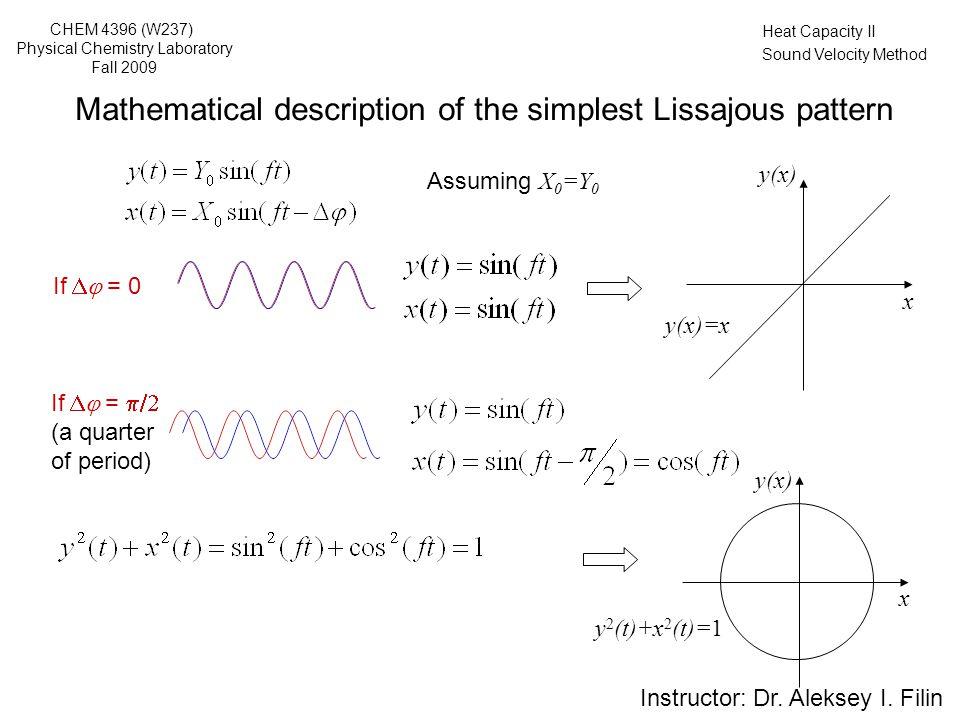 Heat Capacity II Sound Velocity Method Assuming X 0 =Y 0 If  = 0 y(x)=x y(x) x If  =  (a quarter of period) y 2 (t)+x 2 (t)=1 y(x) x Instructor: Dr.
