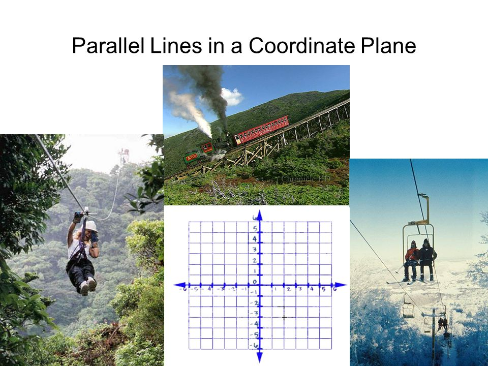 Parallel Lines in a Coordinate Plane
