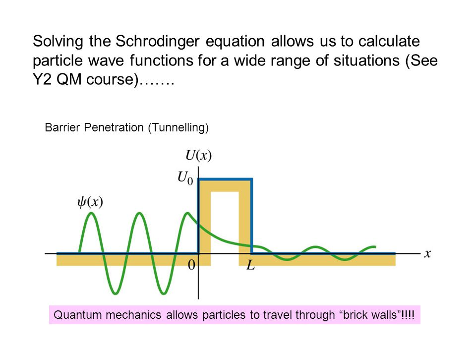 Solving the Schrodinger equation allows us to calculate particle wave functions for a wide range of situations (See Y2 QM course)……. Barrier Penetrati