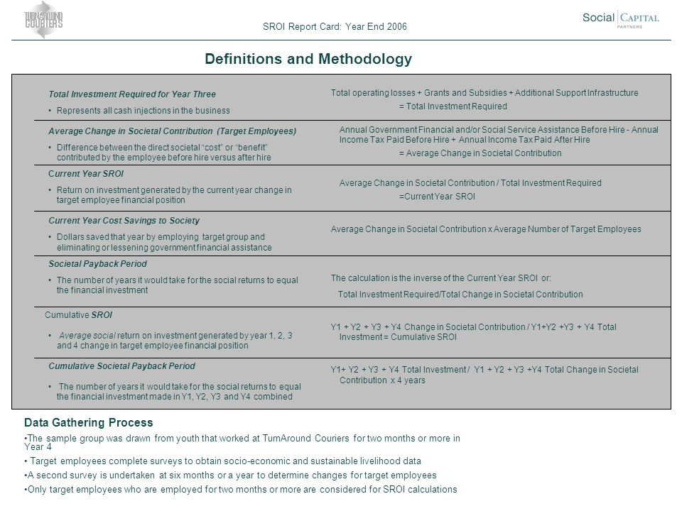 Definitions and Methodology Total Investment Required for Year Three Represents all cash injections in the business Average Change in Societal Contribution (Target Employees) Difference between the direct societal cost or benefit contributed by the employee before hire versus after hire Current Year SROI Return on investment generated by the current year change in target employee financial position Current Year Cost Savings to Society Dollars saved that year by employing target group and eliminating or lessening government financial assistance Societal Payback Period The number of years it would take for the social returns to equal the financial investment Cumulative SROI Average social return on investment generated by year 1, 2, 3 and 4 change in target employee financial position Cumulative Societal Payback Period The number of years it would take for the social returns to equal the financial investment made in Y1, Y2, Y3 and Y4 combined Total operating losses + Grants and Subsidies + Additional Support Infrastructure = Total Investment Required Annual Government Financial and/or Social Service Assistance Before Hire - Annual Income Tax Paid Before Hire + Annual Income Tax Paid After Hire = Average Change in Societal Contribution Average Change in Societal Contribution / Total Investment Required =Current Year SROI Average Change in Societal Contribution x Average Number of Target Employees The calculation is the inverse of the Current Year SROI or: Total Investment Required/Total Change in Societal Contribution Y1 + Y2 + Y3 + Y4 Change in Societal Contribution / Y1+Y2 +Y3 + Y4 Total Investment = Cumulative SROI Y1+ Y2 + Y3 + Y4 Total Investment / Y1 + Y2 + Y3 +Y4 Total Change in Societal Contribution x 4 years SROI Report Card: Year End 2006 Data Gathering Process The sample group was drawn from youth that worked at TurnAround Couriers for two months or more in Year 4 Target employees complete surveys to obtain socio-economic and sustainable livelihood data A second survey is undertaken at six months or a year to determine changes for target employees Only target employees who are employed for two months or more are considered for SROI calculations