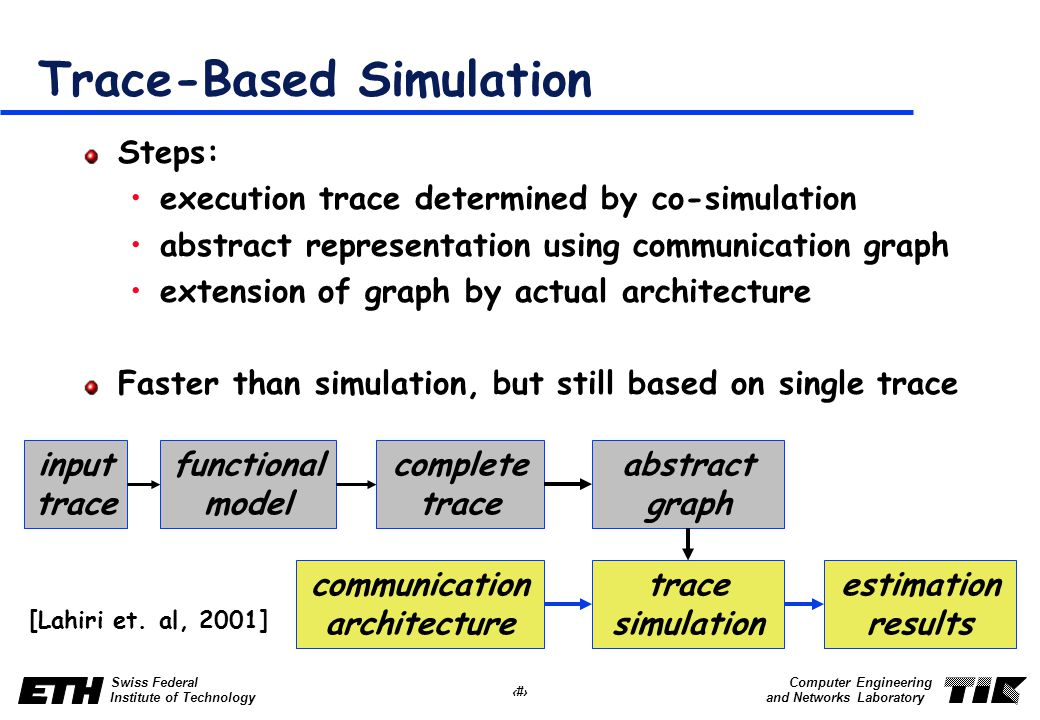 11 Swiss Federal Institute of Technology Computer Engineering and Networks Laboratory Trace-Based Simulation Steps: execution trace determined by co-simulation abstract representation using communication graph extension of graph by actual architecture Faster than simulation, but still based on single trace input trace functional model complete trace communication architecture abstract graph trace simulation estimation results [Lahiri et.