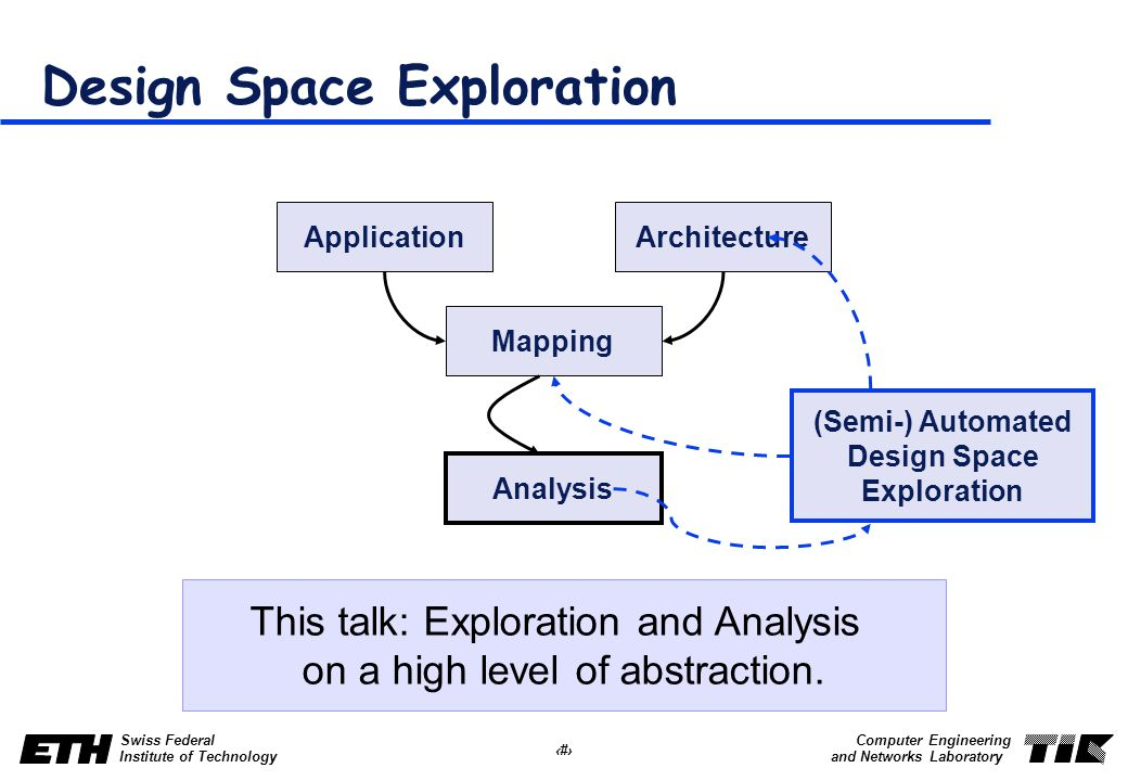 8 Swiss Federal Institute of Technology Computer Engineering and Networks Laboratory Design Space Exploration ApplicationArchitecture Mapping Analysis (Semi-) Automated Design Space Exploration This talk: Exploration and Analysis on a high level of abstraction.