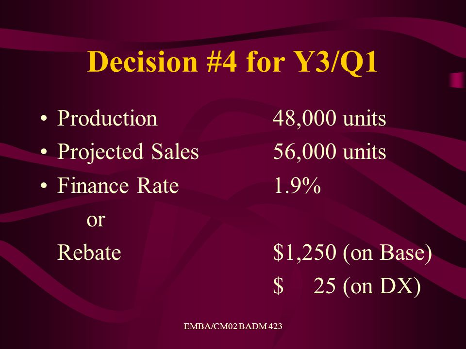 EMBA/CM02 BADM 423 Decision #4 for Y3/Q1 Production48,000 units Projected Sales56,000 units Finance Rate1.9% or Rebate$1,250 (on Base) $ 25 (on DX)