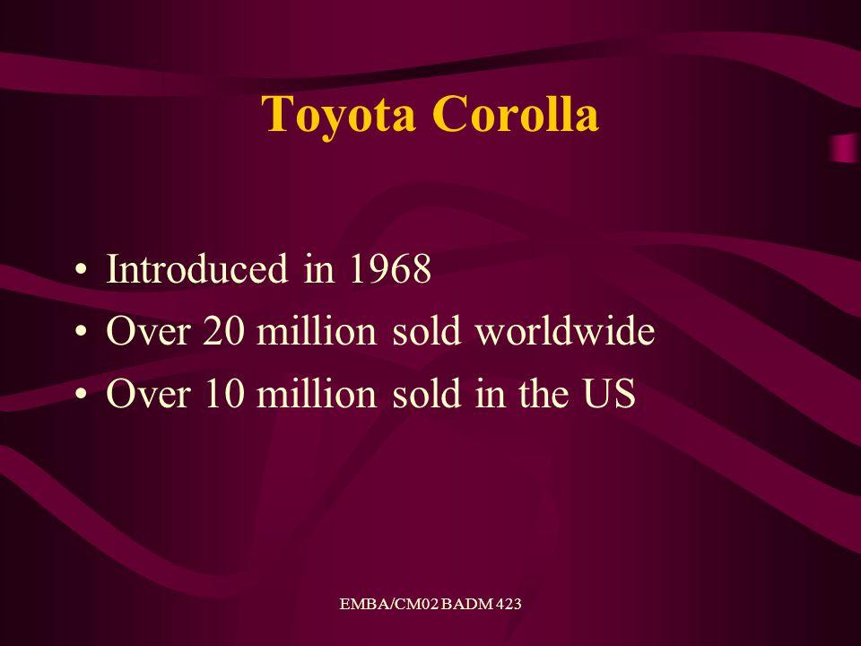 EMBA/CM02 BADM 423 Results Y3/Q1 Actual Sales 56,369 units Unit Share9.1% Net Contribution$135.4 million
