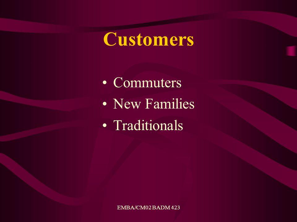 EMBA/CM02 BADM 423 Cumulative Results Y2/Q2 - Y3/Q2 Unit Sales283,740 Net Contribution$610.4 million