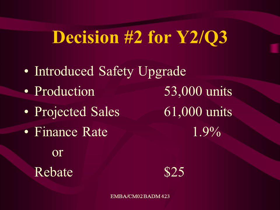 EMBA/CM02 BADM 423 Decision #2 for Y2/Q3 Introduced Safety Upgrade Production53,000 units Projected Sales61,000 units Finance Rate1.9% or Rebate$25