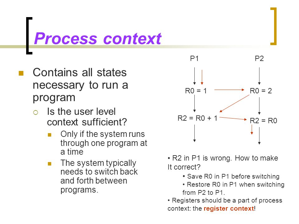 Process context Contains all states necessary to run a program  Is the user level context sufficient.