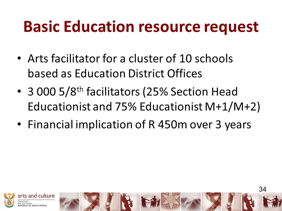 Basic Education resource request Arts facilitator for a cluster of 10 schools based as Education District Offices 3 000 5/8 th facilitators (25% Section Head Educationist and 75% Educationist M+1/M+2) Financial implication of R 450m over 3 years 34
