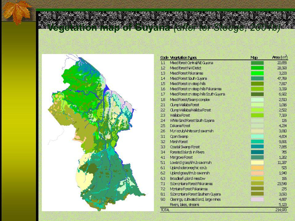 Vegetation map of Guyana (after ter Steege, 2001b)