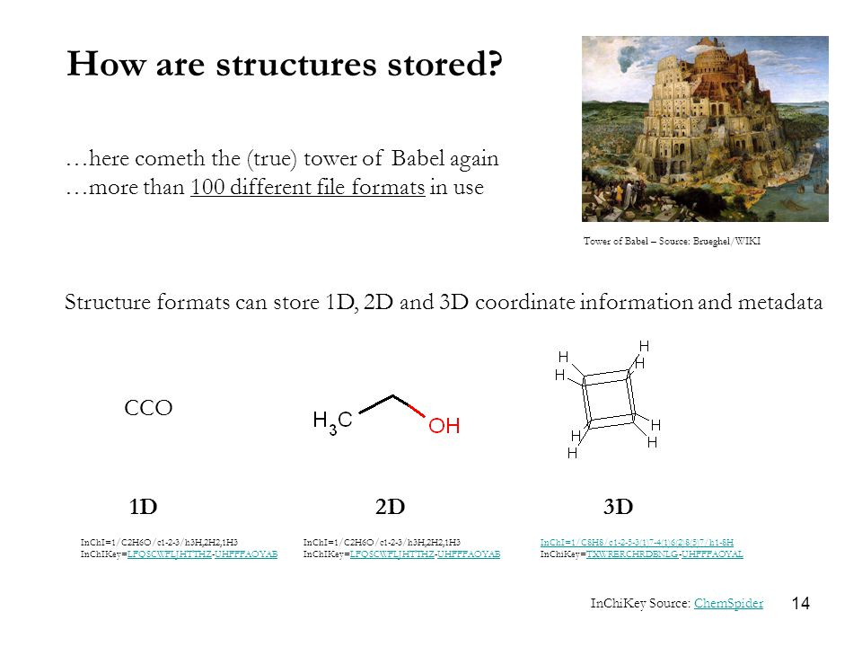 14 How are structures stored.