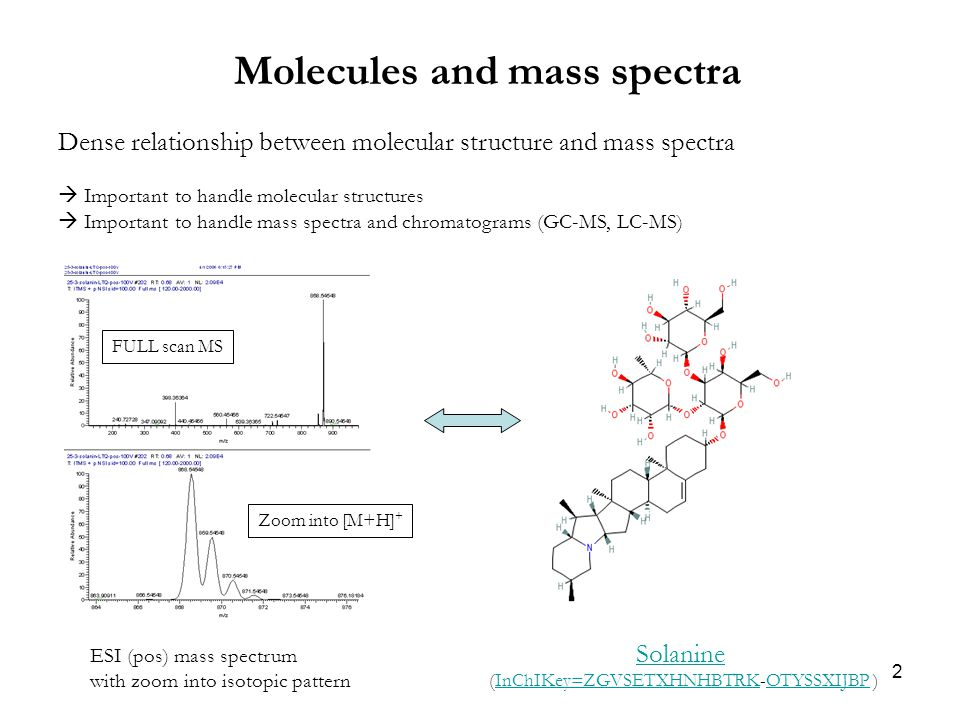2 Molecules and mass spectra Dense relationship between molecular structure and mass spectra  Important to handle molecular structures  Important to handle mass spectra and chromatograms (GC-MS, LC-MS) ESI (pos) mass spectrum with zoom into isotopic pattern Solanine Solanine (InChIKey=ZGVSETXHNHBTRK-OTYSSXIJBP )InChIKey=ZGVSETXHNHBTRKOTYSSXIJBP FULL scan MS Zoom into [M+H] +