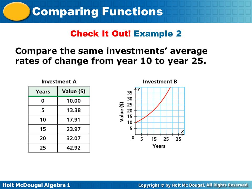 Holt McDougal Algebra 1 Comparing Functions Check It Out! Example 2 Compare the same investments' average rates of change from year 10 to year 25.