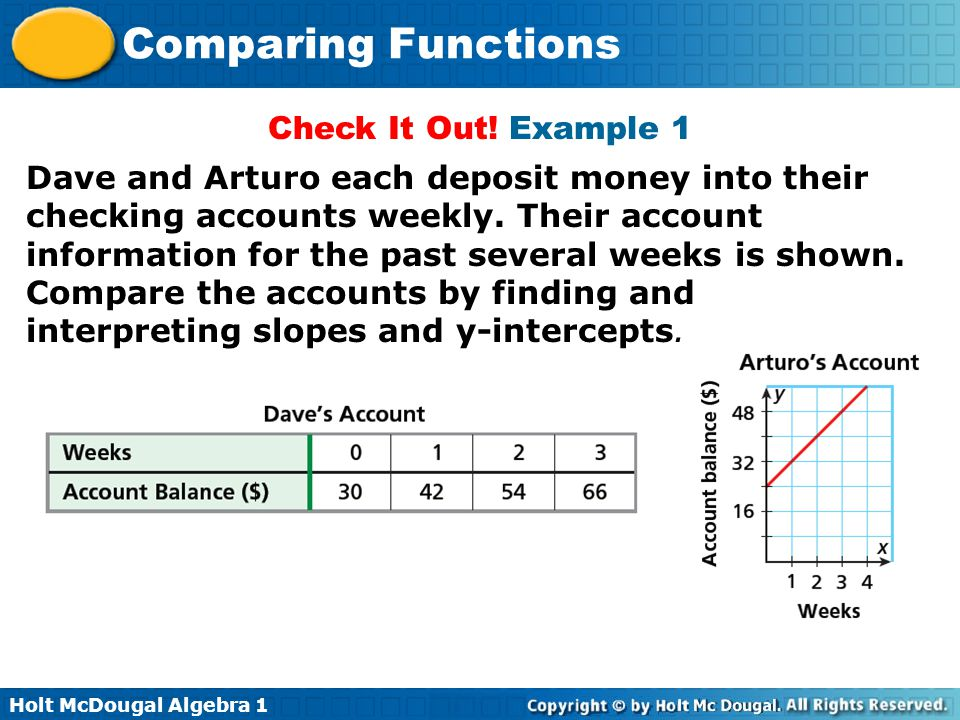 Holt McDougal Algebra 1 Comparing Functions Check It Out! Example 1 Dave and Arturo each deposit money into their checking accounts weekly. Their acco