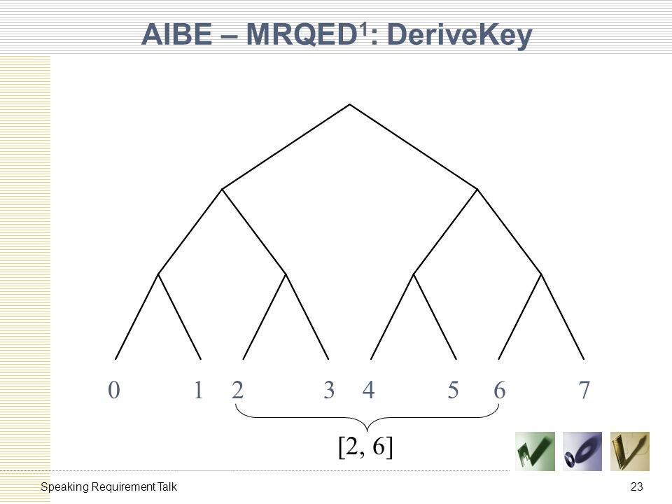 23Speaking Requirement Talk AIBE – MRQED 1 : DeriveKey 0 1 2 3 4 5 6 7 [2, 6]