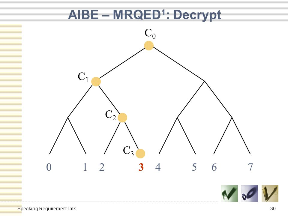 30Speaking Requirement Talk AIBE – MRQED 1 : Decrypt 0 1 2 3 4 5 6 7 C1C1 C2C2 C3C3 C0C0