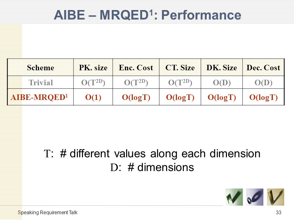 33Speaking Requirement Talk AIBE – MRQED 1 : Performance SchemePK.