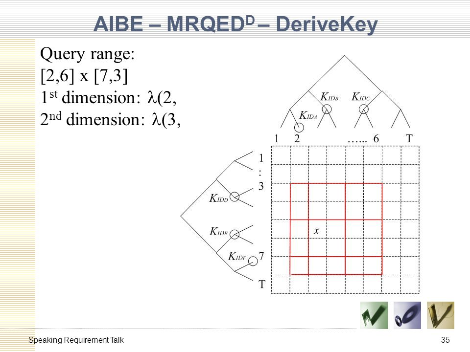 35Speaking Requirement Talk AIBE – MRQED D – DeriveKey Query range: [2,6] x [7,3] 1 st dimension: (2, 6) 2 nd dimension: (3,7)