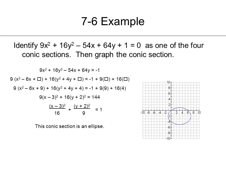 7-6 Example Identify 9x 2 + 16y 2 – 54x + 64y + 1 = 0 as one of the four conic sections. Then graph the conic section. 9x 2 + 16y 2 – 54x + 64y = -1 9