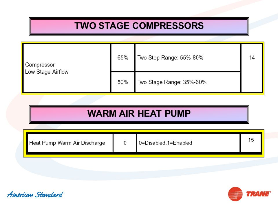 TWO STAGE COMPRESSORS WARM AIR HEAT PUMP