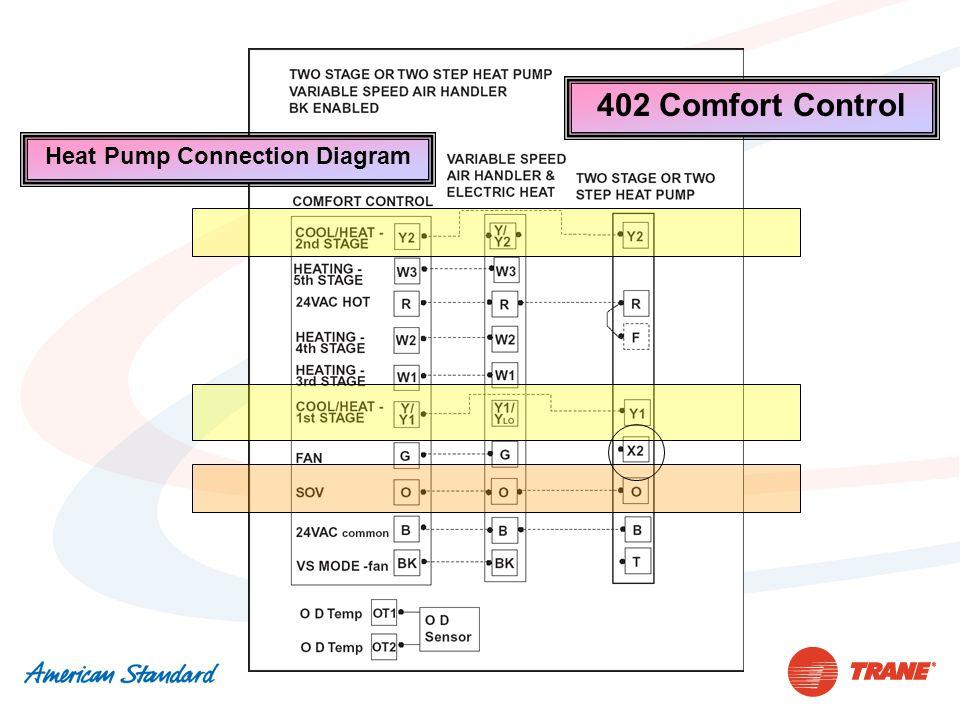 402 Comfort Control Heat Pump Connection Diagram