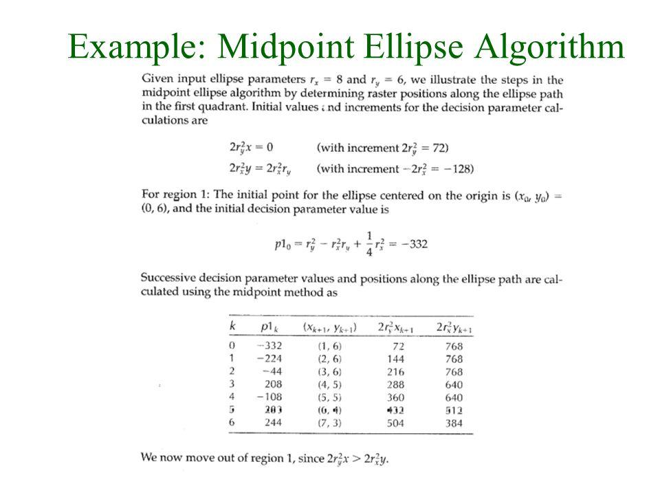 30/9/2008Lecture 228 Example: Midpoint Ellipse Algorithm