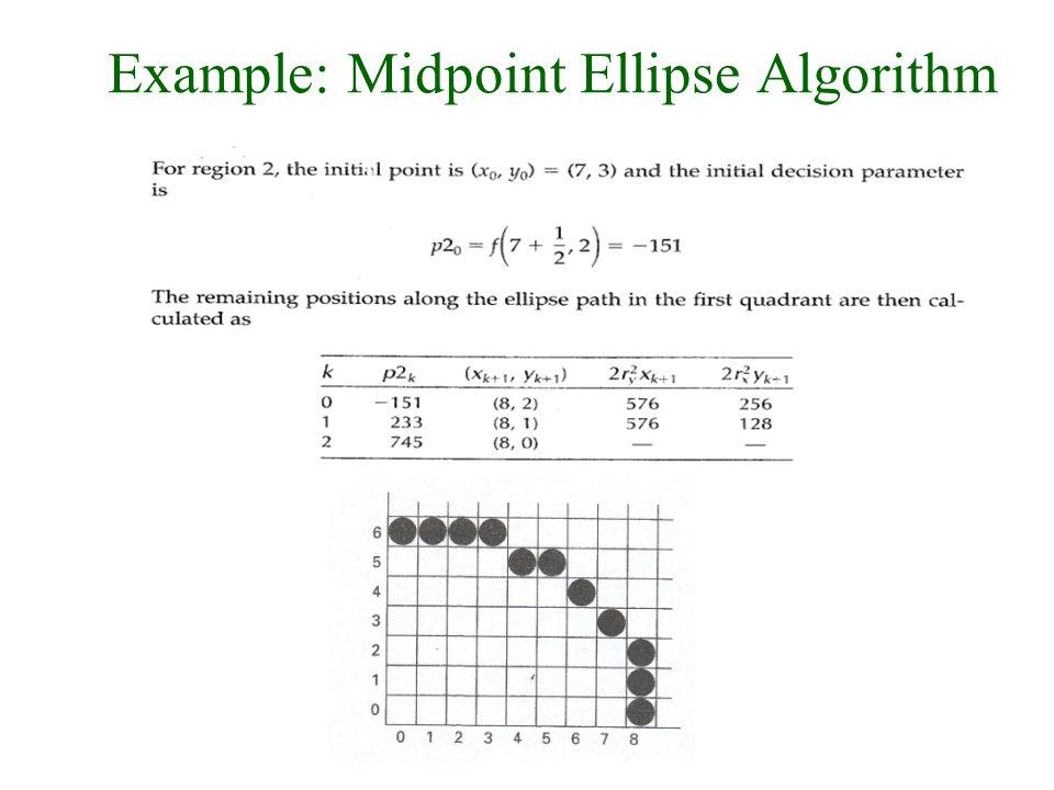 30/9/2008Lecture 229 Example: Midpoint Ellipse Algorithm