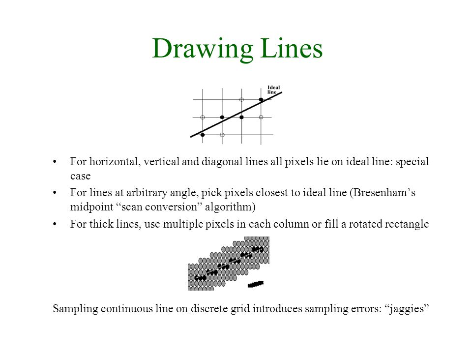 30/9/2008Lecture 27 Towards the Ideal Line We can only do a discrete approximation Illuminate pixels as close to the true path as possible, consider bi-level display only –Pixels are either lit or not lit