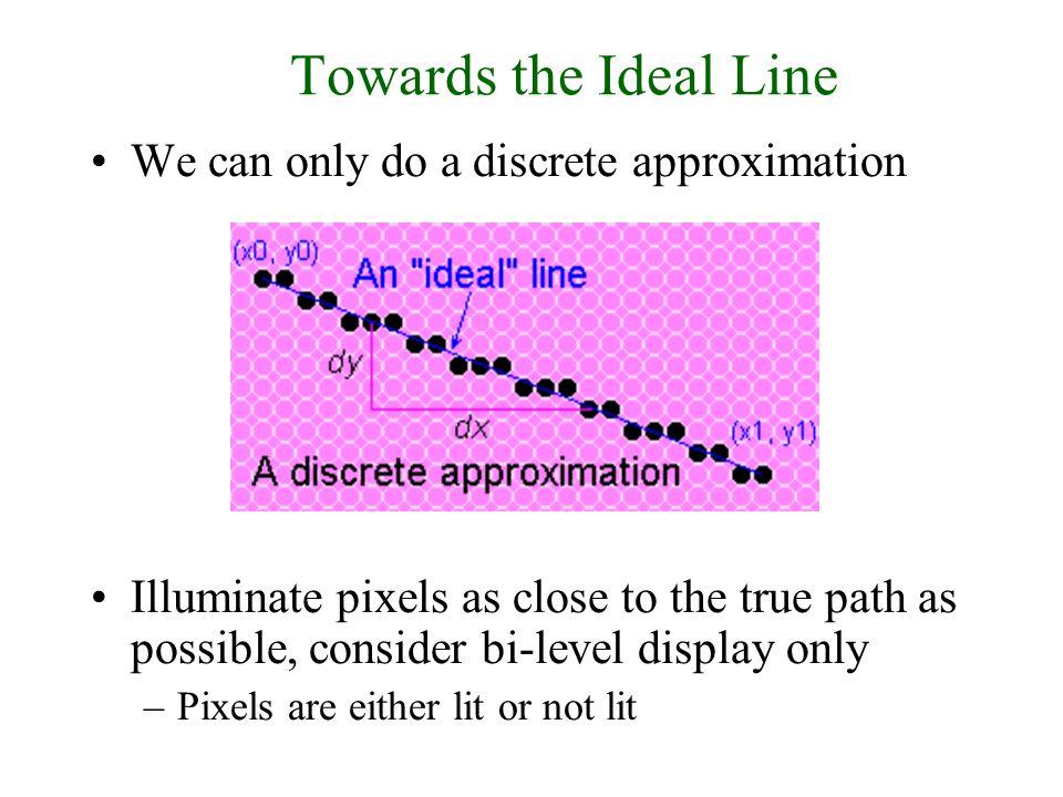 30/9/2008Lecture 218 Bresenham algorithm m<1 void MidpointLine1(int x1,y1,x2,y2) { int dx=x2-x1; int dy=y2-y1; int d=2*dy-dx; int increE=2*dy; int incrNE=2*(dy-dx); x=x1; y=y1; WritePixel(x,y); while (x < x2) { if (d<= 0) { d+=incrE; x++ } else { d+=incrNE; x++; y++; } WritePixel(x,y); }