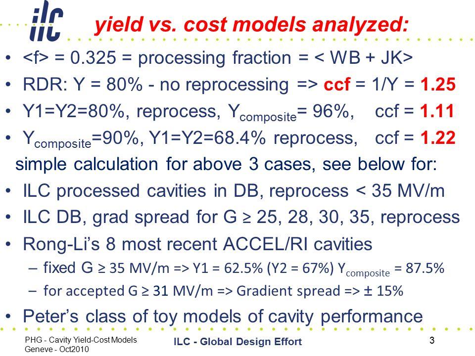 yield vs. cost models analyzed: = 0.325 = processing fraction = RDR: Y = 80% - no reprocessing => ccf = 1/Y = 1.25 Y1=Y2=80%, reprocess, Y composite =